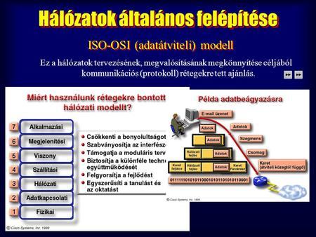 ISO International Standards Organisation OSI Open System Interconnection ISO International Standards Organisation OSI Open System Interconnection Ez a.