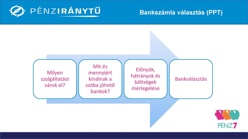 egyeztetési szolgáltatások előnyei és hátrányai
