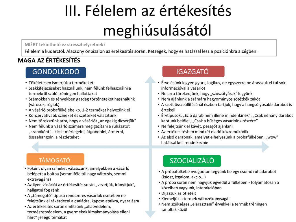 magas vérnyomás profizmus)
