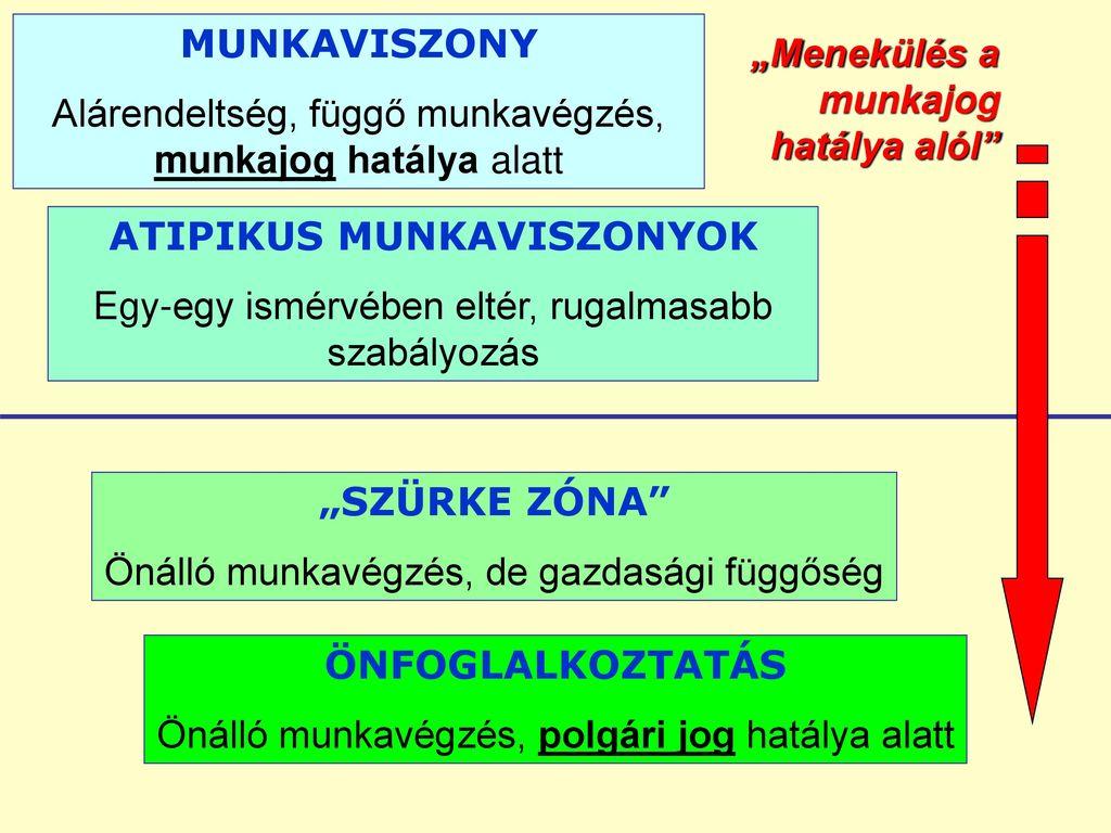 alá a munka)