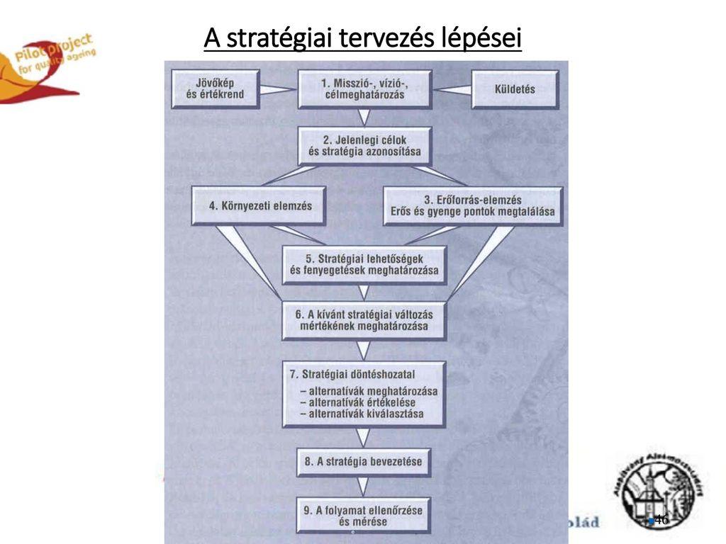 Összefoglaló - stratégiai befektetők, cégeladás, cégfelvásárlás, exit - Absolvo