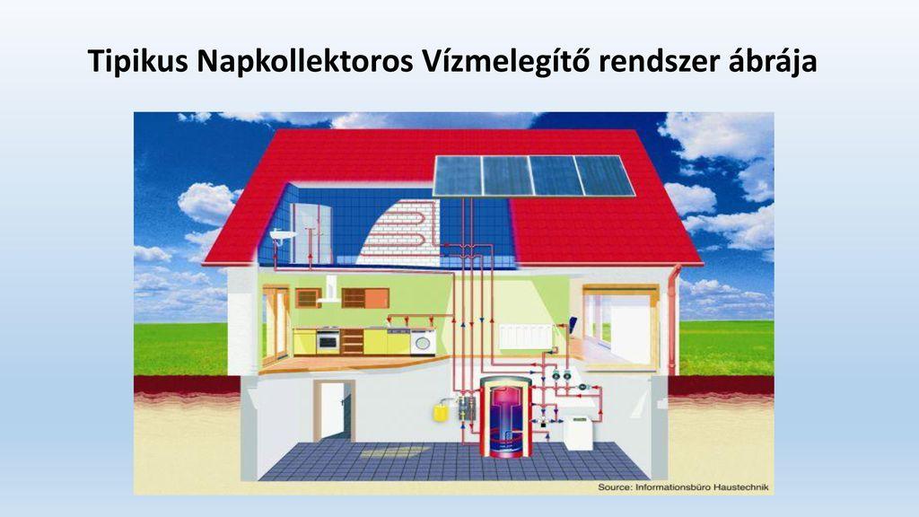 csatlakoztassa a napenergiával működő vízmelegítőt ingyenes társkereső oldalak azonnali üzenetküldéssel