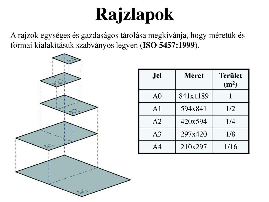 966ad9bda354 Rajzlapok A rajzok egységes és gazdaságos tárolása megkívánja, hogy méretük  és formai kialakításuk szabványos legyen