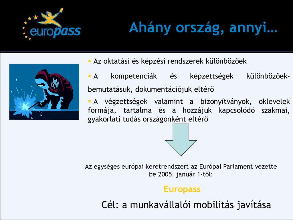 europass önéletrajz javítás Europass dokumentumok az álláskeresésben és a munkaerő  europass önéletrajz javítás
