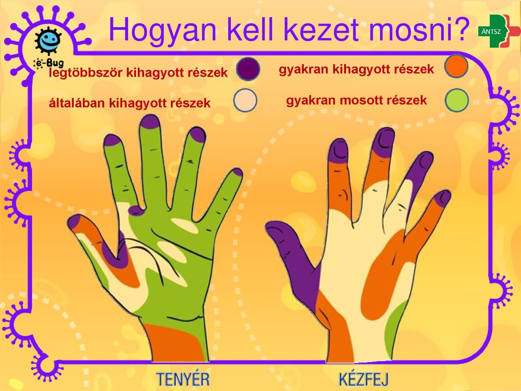 Hogyan lehet önmagát spriccelni az ujjakkal
