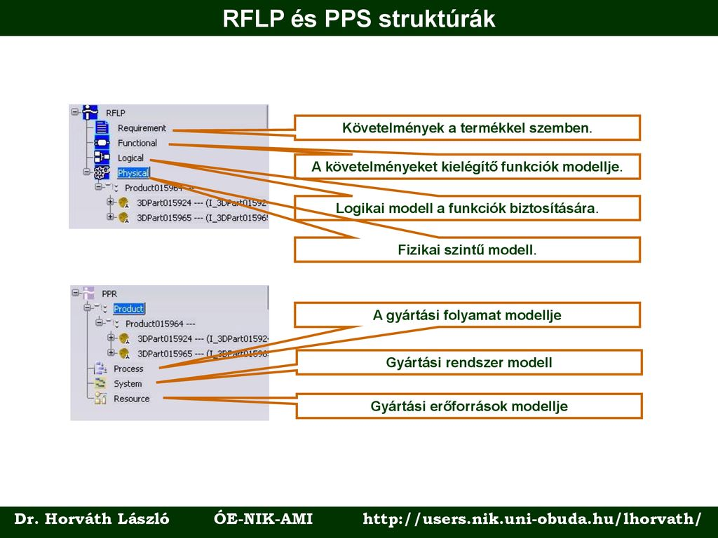 pps látási követelmények)