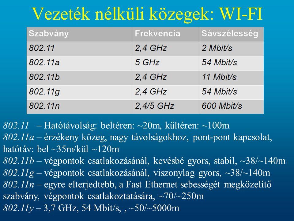 csatlakoztassa az Ethernet hálózatot a telefoncsatlakozóhoz
