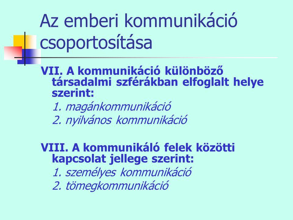 kommunikáció különböző szempontokból)