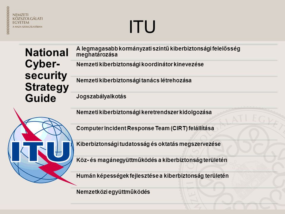 ITU National Cyber-security Strategy Guide