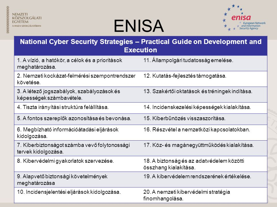 ENISA National Cyber Security Strategies – Practical Guide on Development and Execution.