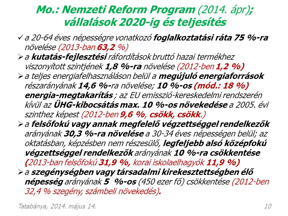 Mo. : Nemzeti Reform Program (2014