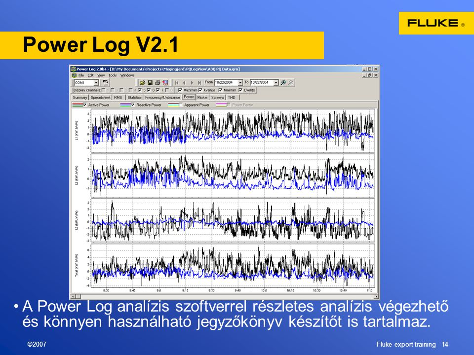 Power Log V2.1 A Power Log analízis szoftverrel részletes analízis végezhető és könnyen használható jegyzőkönyv készítőt is tartalmaz.