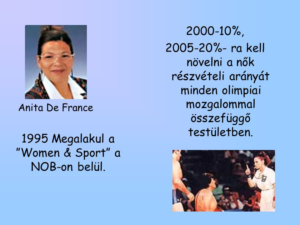 1995 Megalakul a Women & Sport a NOB-on belül.