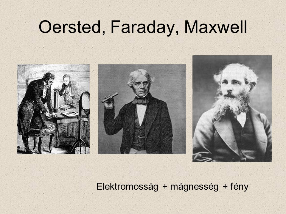 Oersted, Faraday, Maxwell