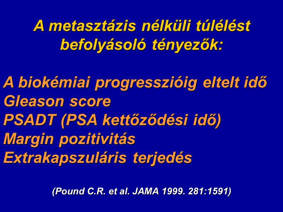 A prosztatitis megjelenik Prosztata hiányos remisszió