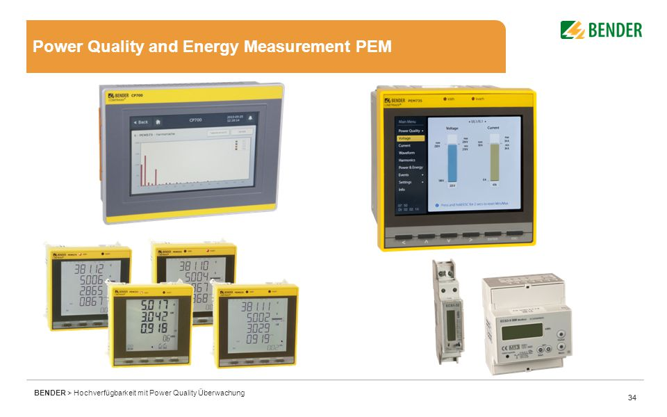 Power Quality and Energy Measurement PEM