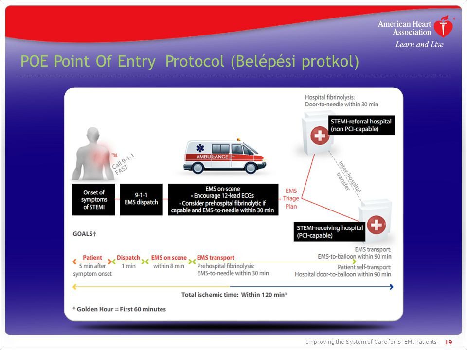 POE Point Of Entry Protocol (Belépési protkol)