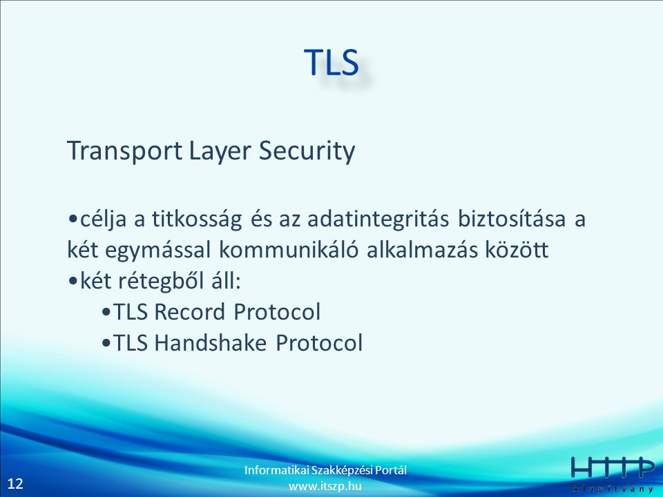 TLS Transport Layer Security