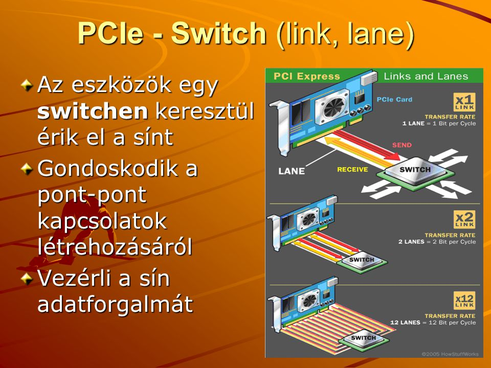 PCIe - Switch (link, lane)