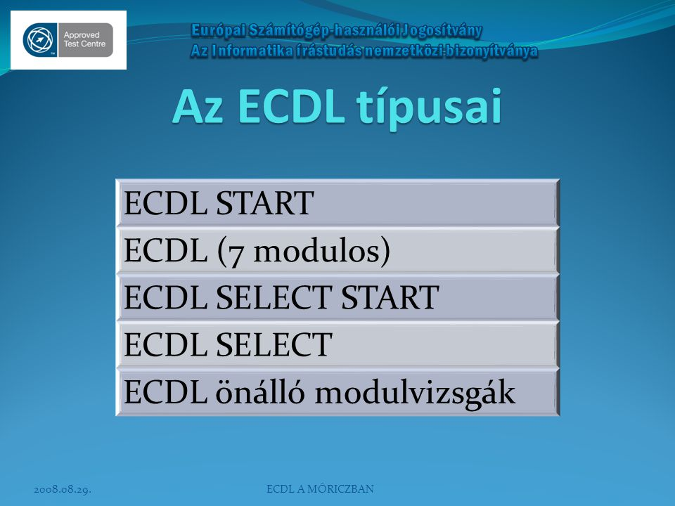 Az ECDL típusai ECDL START ECDL (7 modulos) ECDL SELECT START