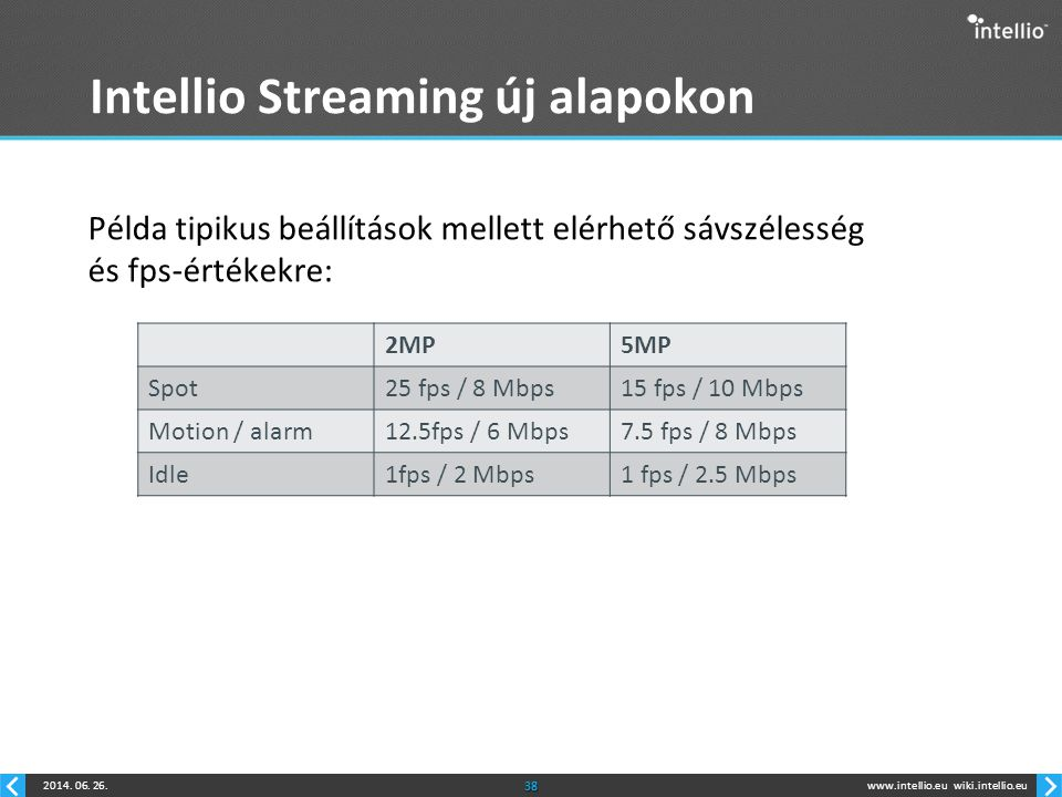 Intellio Streaming új alapokon