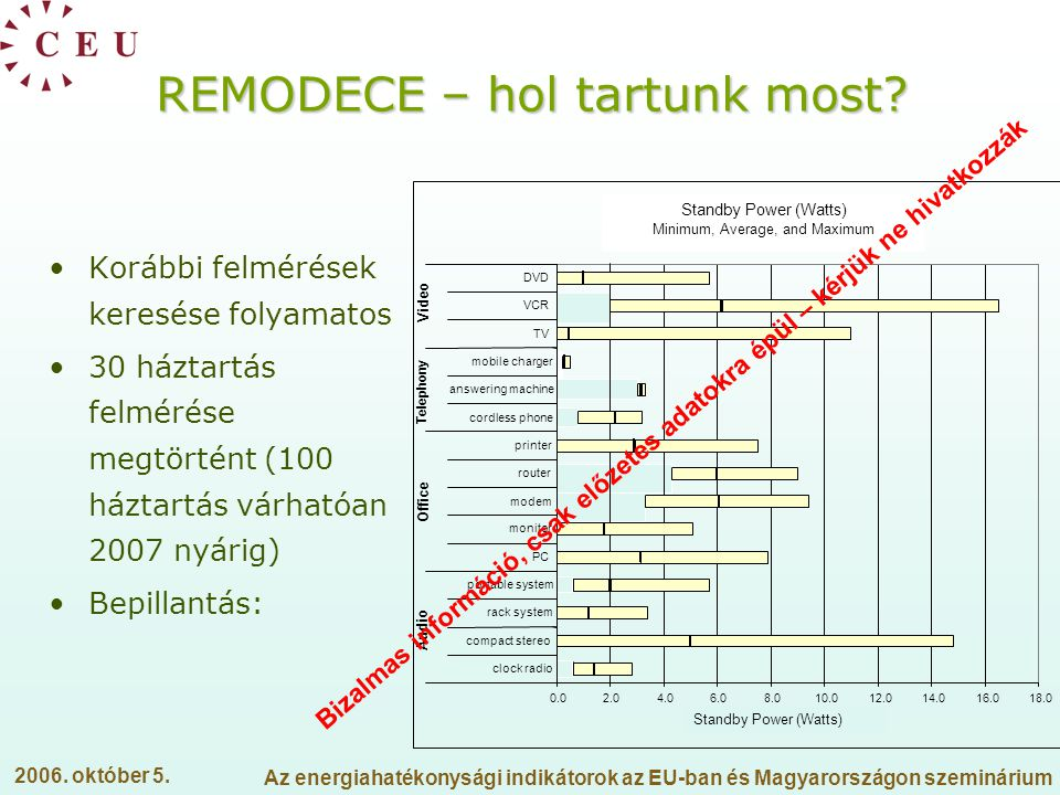 REMODECE – hol tartunk most