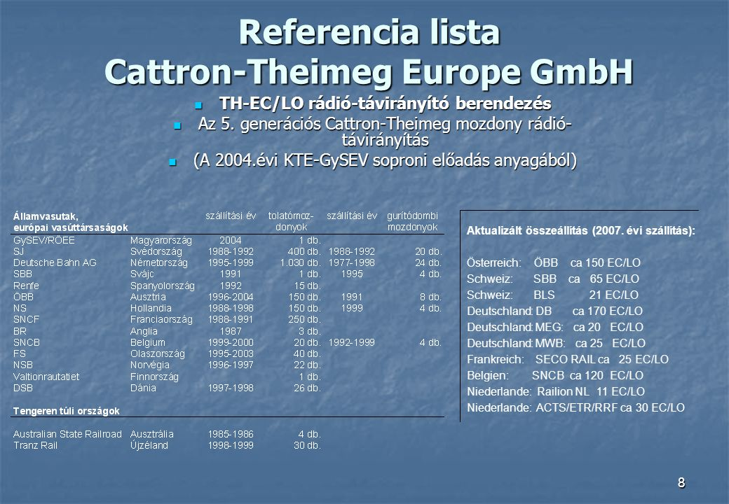 Referencia lista Cattron-Theimeg Europe GmbH