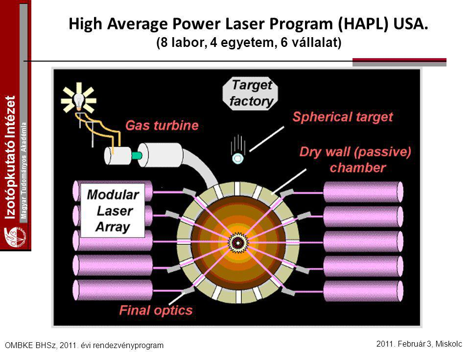 High Average Power Laser Program (HAPL) USA.