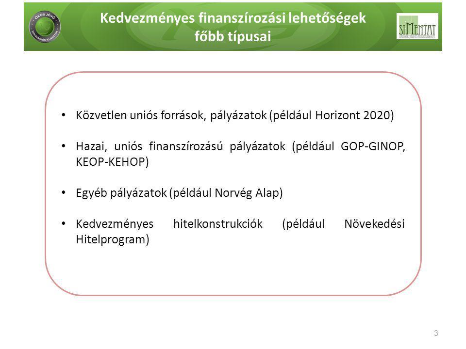 üzleti finanszírozási lehetőségek)