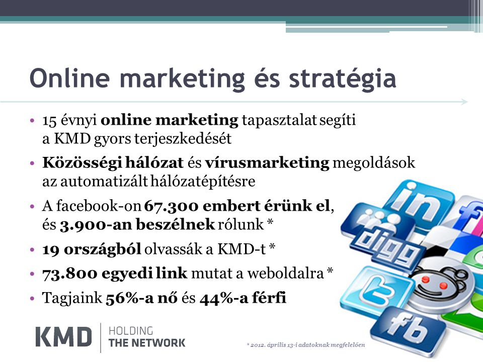 Online marketing és stratégia