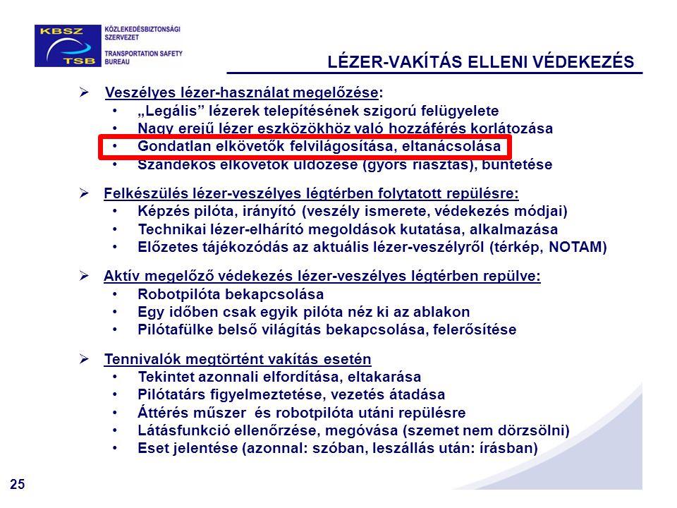 a látásfunkció ellenőrzése)