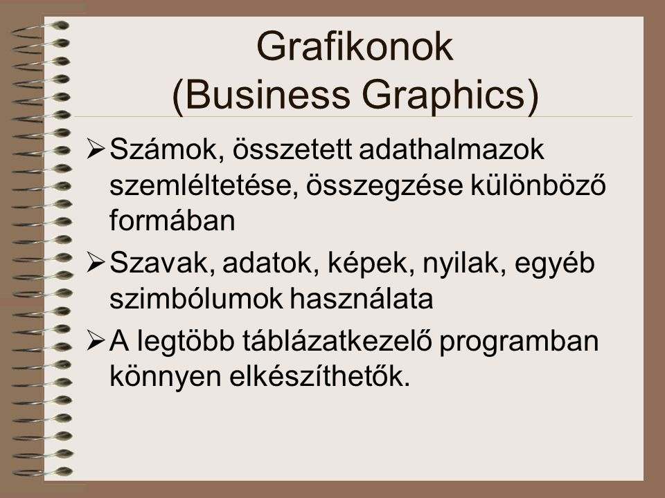 Grafikonok (Business Graphics)