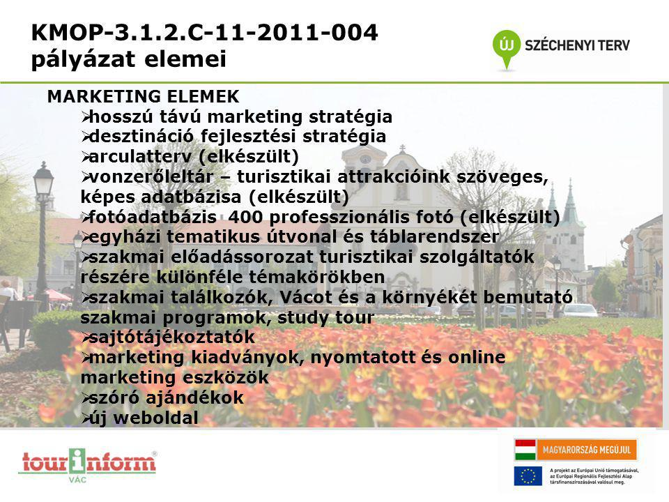 KMOP C pályázat elemei MARKETING ELEMEK