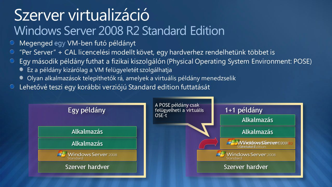 Szerver virtualizáció Windows Server 2008 R2 Standard Edition