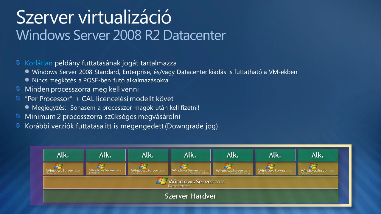 Szerver virtualizáció Windows Server 2008 R2 Datacenter