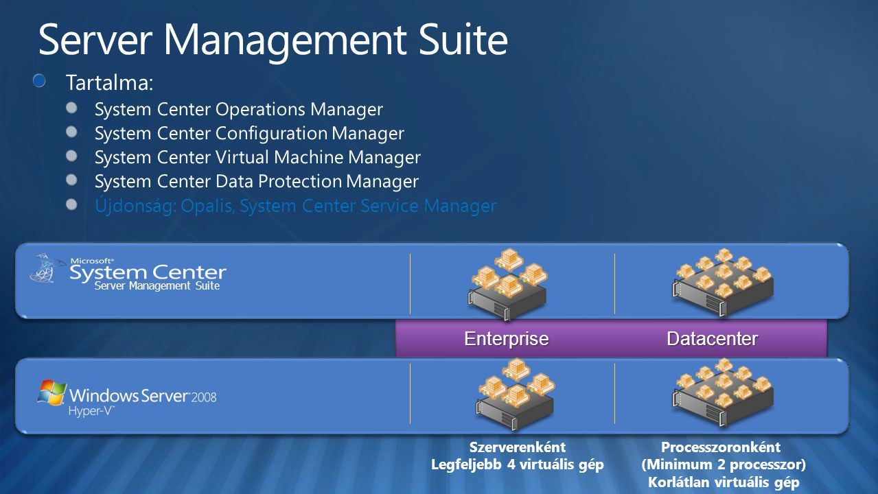 Server Management Suite