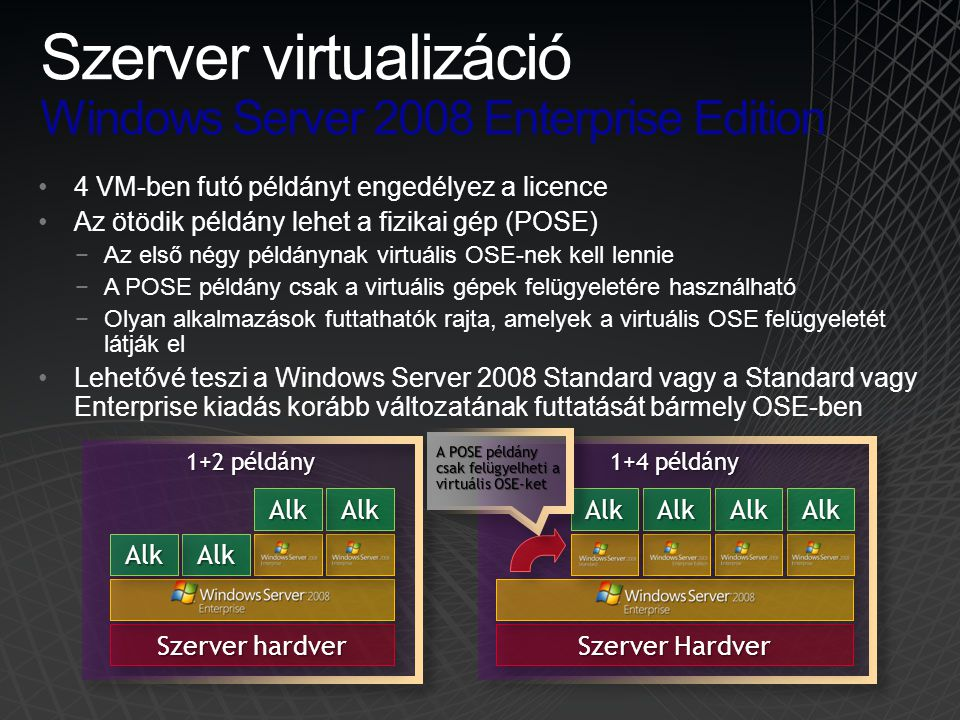 Szerver virtualizáció Windows Server 2008 Enterprise Edition