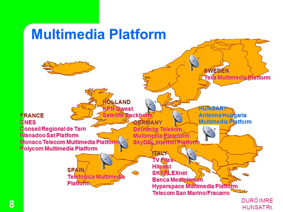 Multimedia Platform SWEDEN Telia Multimedia Platform HOLLAND KPN Qwest