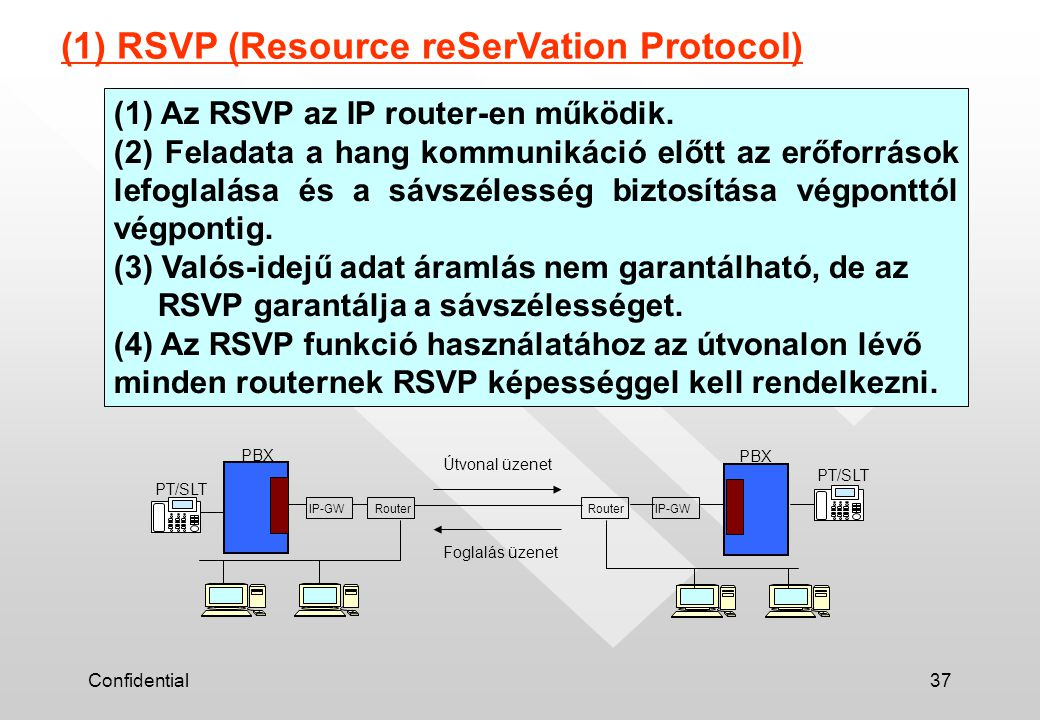 (1) RSVP (Resource reSerVation Protocol)