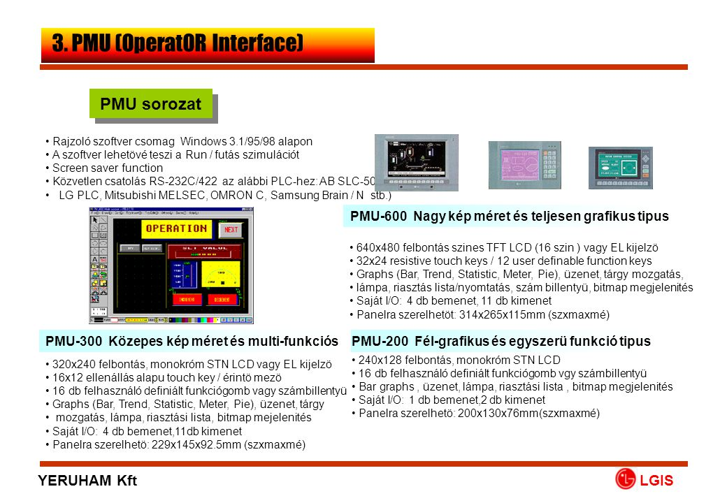 3. PMU (OperatOR Interface)