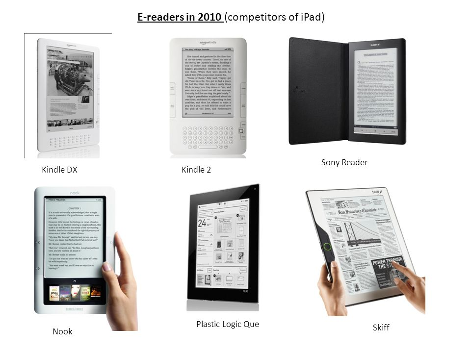 E-readers in 2010 (competitors of iPad)