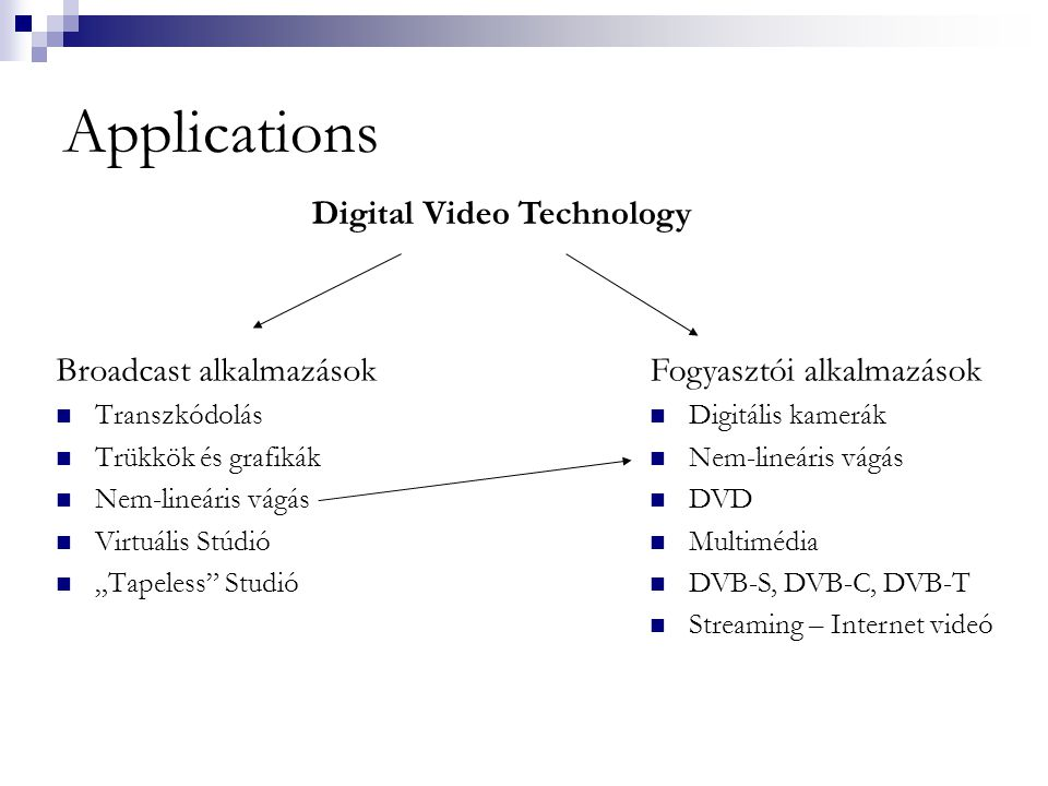 Applications Digital Video Technology Broadcast alkalmazások