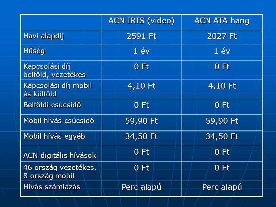 ACN IRIS (video) ACN ATA hang 2591 Ft 2027 Ft 1 év 0 Ft 4,10 Ft