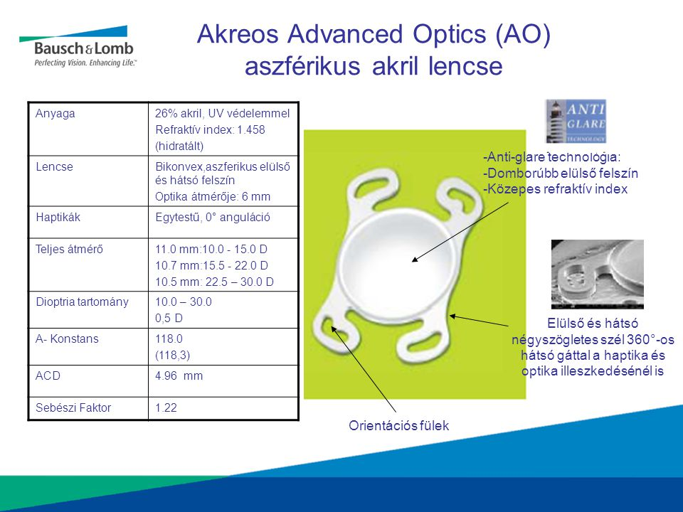 Akreos Advanced Optics (AO) aszférikus akril lencse
