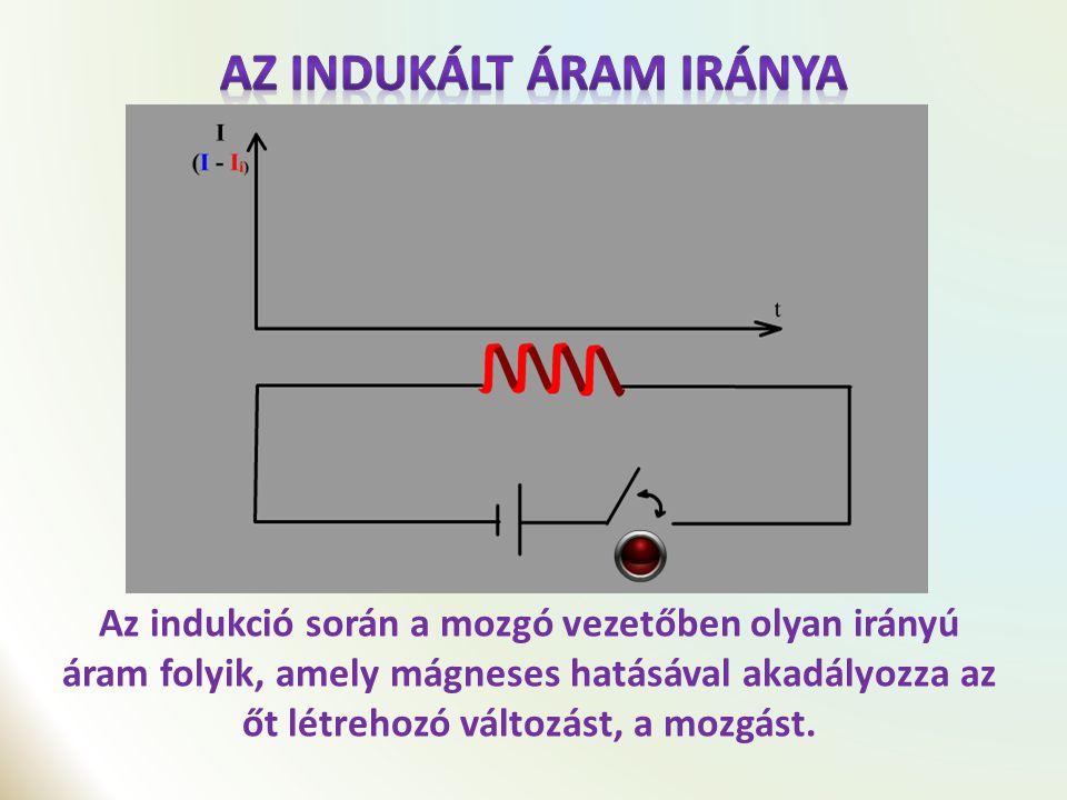 Az elektromos áram iránya