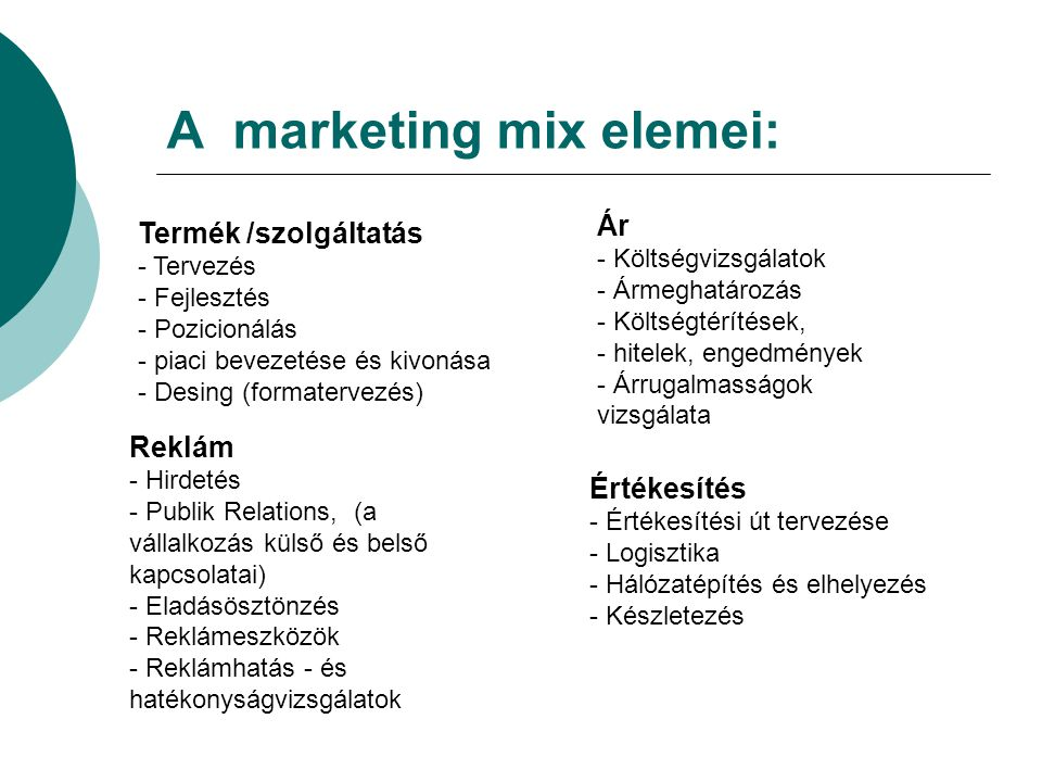 A marketing mix elemei: