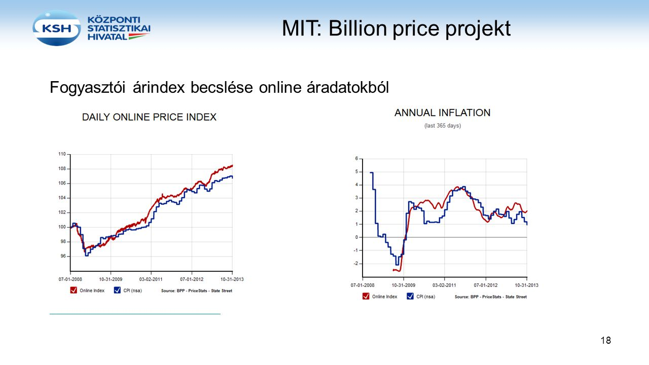MIT: Billion price projekt