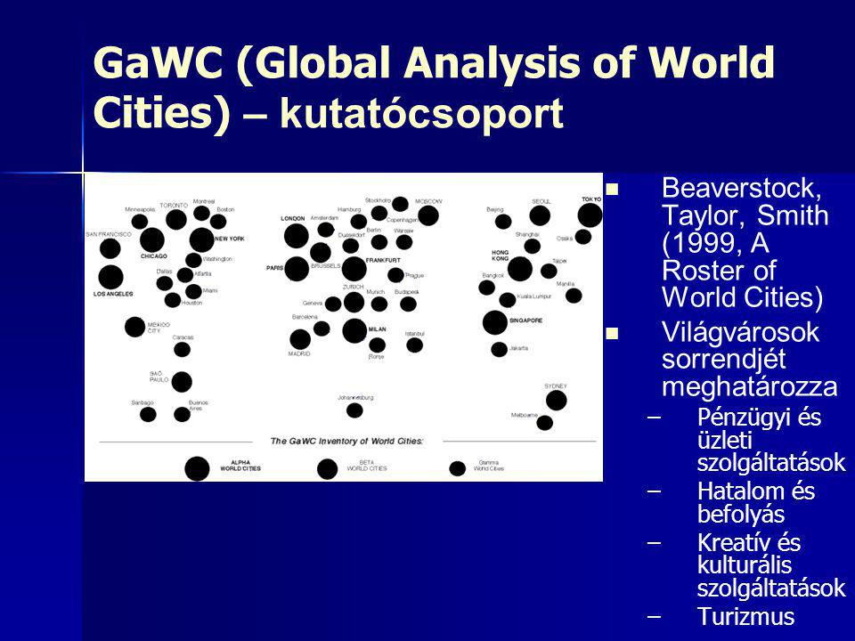 GaWC (Global Analysis of World Cities) – kutatócsoport