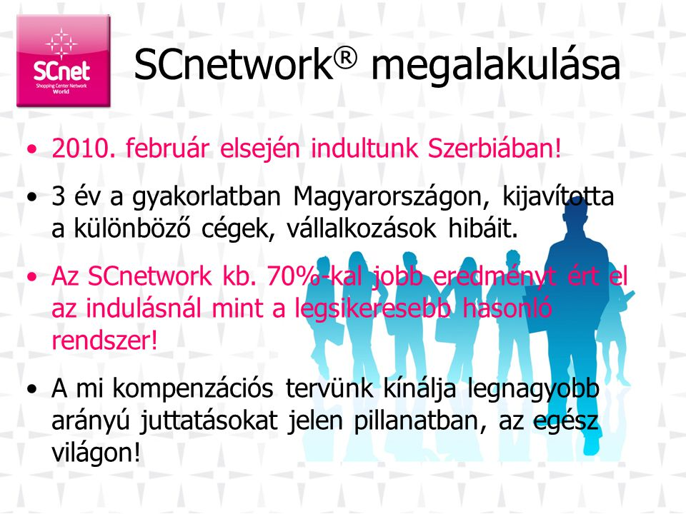 SCnetwork® megalakulása