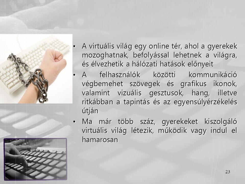 Minta sikeres online társkereső profilokat